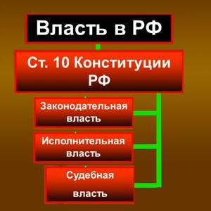 Органы власти Зыряновского