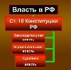 Органы власти в Зыряновском
